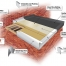 Meir Roofing Amp Insulation Supplies Cure It